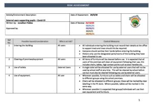 External Agencies Risk Assessment COVID