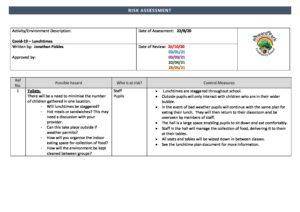 Lunchtimes Risk Assessment