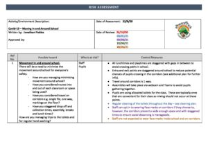 Moving In and Around School Risk Assessment