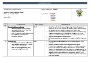 Staff and Pupils Risk Assessment